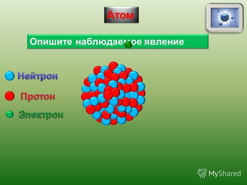 Опишите наблюдаемое явление Атом