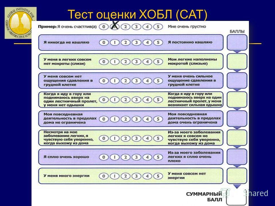 Тест оценки ХОБЛ (CAT)