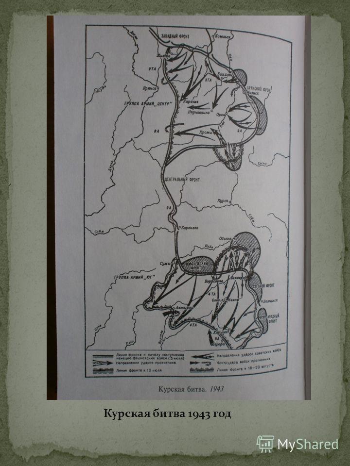 Курская битва 1943 год