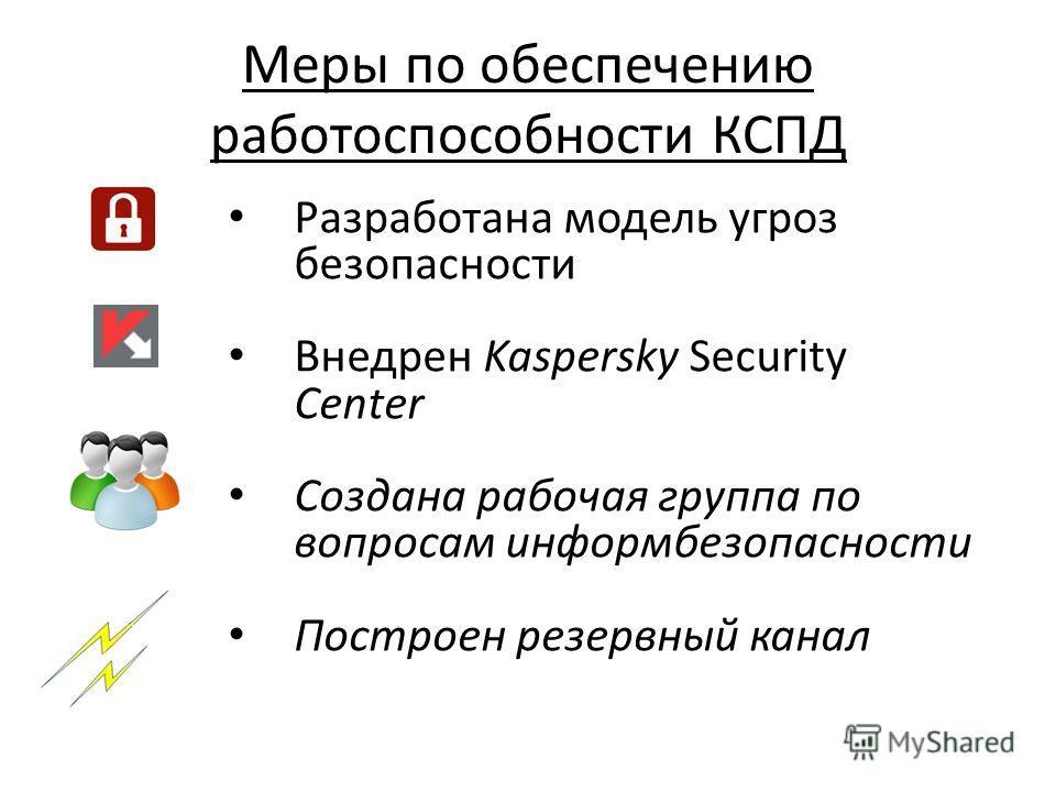 Меры по обеспечению работоспособности КСПД Разработана модель угроз безопасности Внедрен Kaspersky Security Center Создана рабочая группа по вопросам информ безопасности Построен резервный канал
