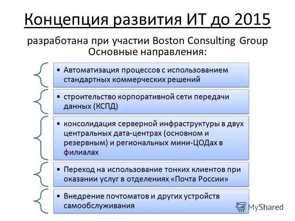 Концепция развития ИТ до 2015 Автоматизация процессов с использованием стандартных коммерческих решений Автоматизация процессов с использованием стандартных коммерческих решений строительство корпоративной сети передачи данных (КСПД)строительство кор