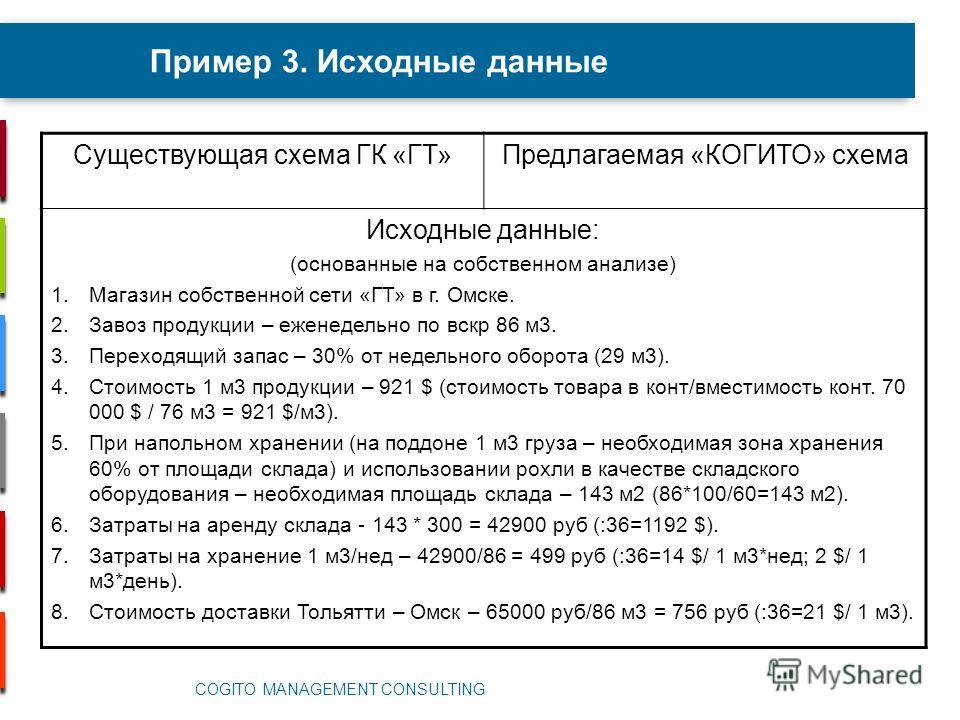 Пример 3. Исходные данные COGITO MANAGEMENT CONSULTING Существующая схема ГК «ГТ»Предлагаемая «КОГИТО» схема Исходные данные: (основанные на собственном анализе) 1. Магазин собственной сети «ГТ» в г. Омске. 2. Завоз продукции – еженедельно по вскр 86