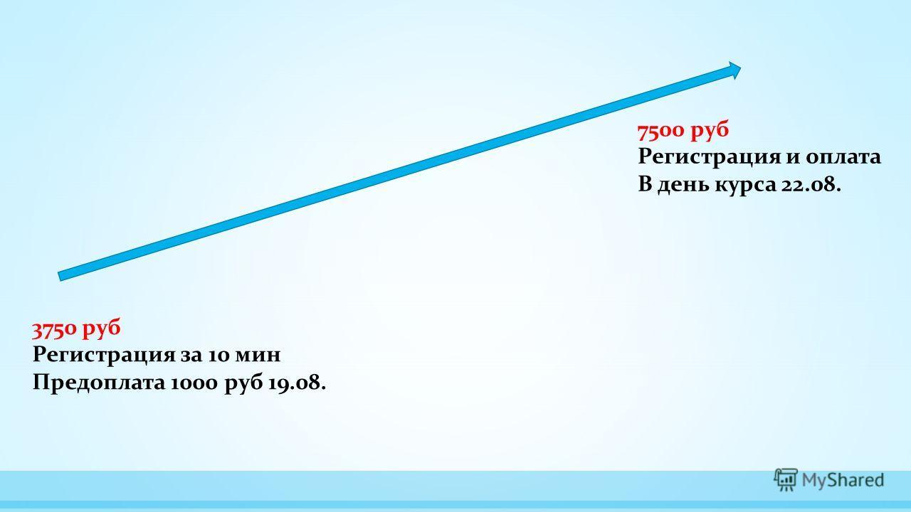 3750 руб Регистрация за 10 мин Предоплата 1000 руб 19.08. 7500 руб Регистрация и оплата В день курса 22.08.