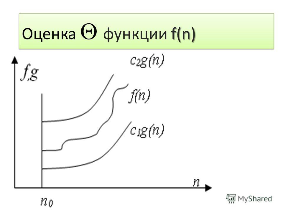 f(n) Оценка функции f(n)