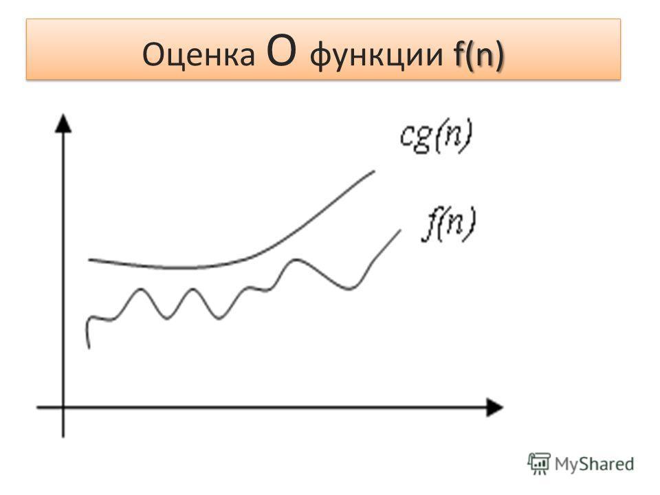 f(n) Оценка О функции f(n)
