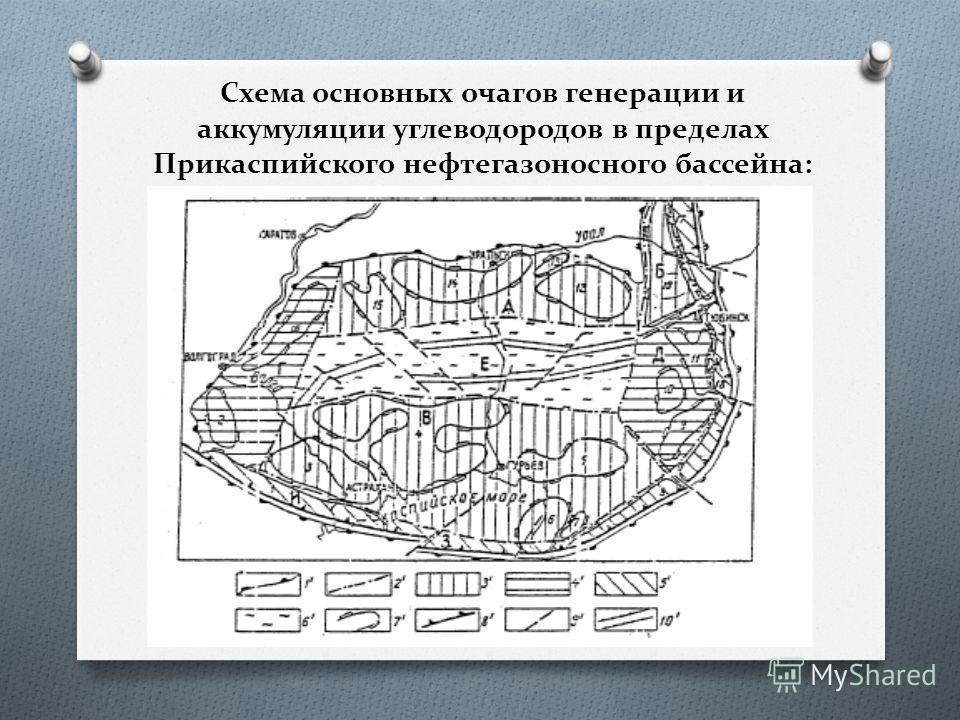 Схема основных очагов генерации и аккумуляции углеводородов в пределах Прикаспийского нефтегазоносного бассейна: