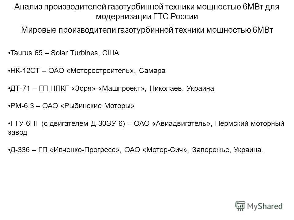 Taurus 65 – Solar Turbines, США НК-12СТ – ОАО «Моторостроитель», Самара ДТ-71 – ГП НПКГ «Зоря»-«Машпроект», Николаев, Украина РМ-6,3 – ОАО «Рыбинские Моторы» ГТУ-6ПГ (с двигателем Д-30ЭУ-6) – ОАО «Авиадвигатель», Пермский моторный завод Д-336 – ГП «И