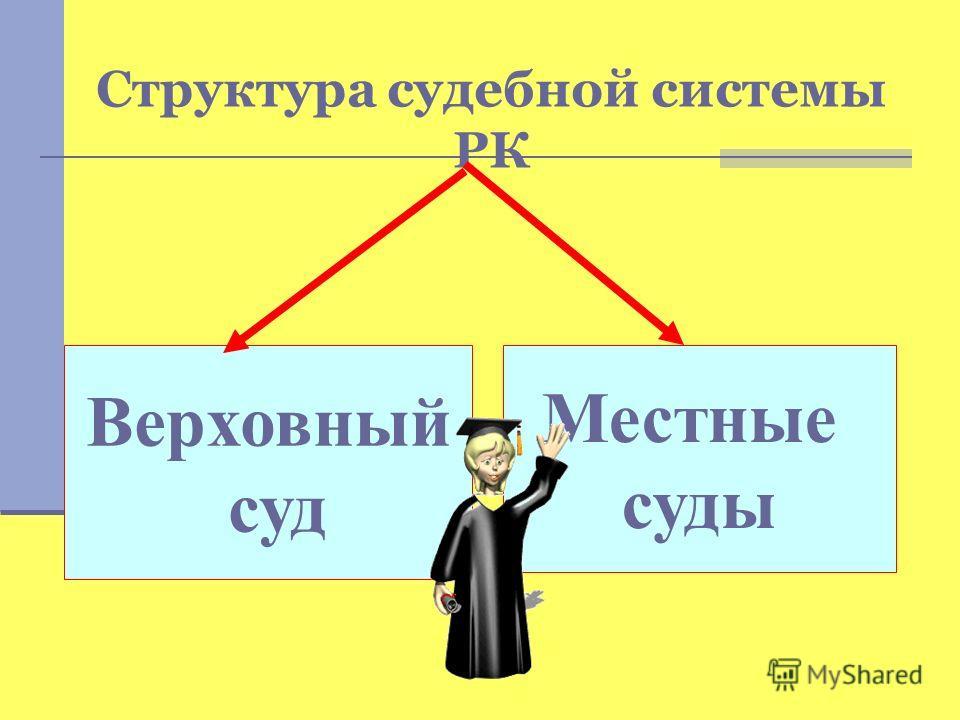 Структура судебной системы РК Верховный суд Местные суды