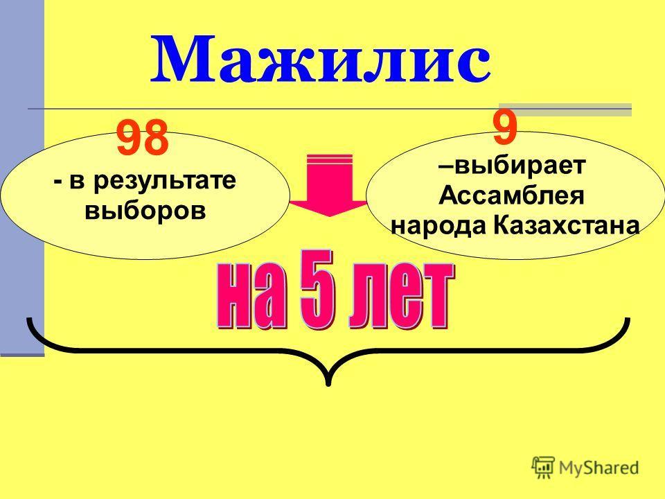 Мажилис - в результате выборов –выбирает Ассамблея народа Казахстана 98 9