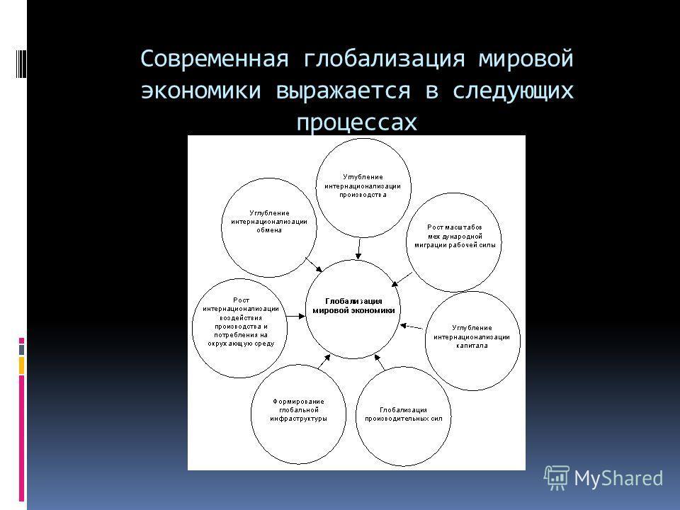 Современная глобализация мировой экономики выражается в следующих процессах
