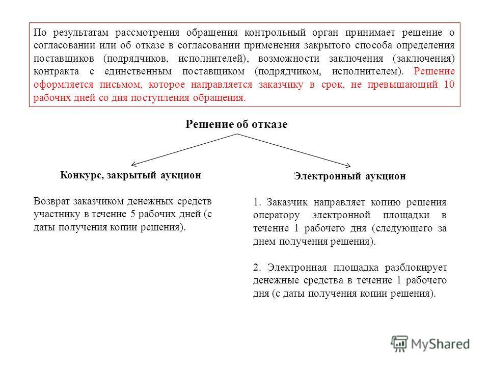 По результатам рассмотрения обращения контрольный орган принимает решение о согласовании или об отказе в согласовании применения закрытого способа определения поставщиков (подрядчиков, исполнителей), возможности заключения (заключения) контракта с ед