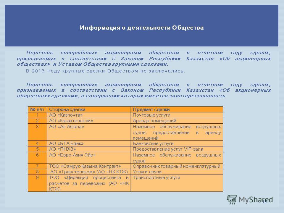 Перечень совершённых акционерным обществом в отчетном году сделок, признаваемых в соответствии с Законом Республики Казахстан «Об акционерных обществах» и Уставом Общества крупными сделками. В 2013 году крупные сделки Обществом не заключались. Перече