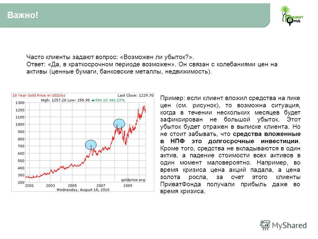 Важно! Часто клиенты задают вопрос: «Возможен ли убыток?». Ответ: «Да, в краткосрочном периоде возможен». Он связан с колебаниями цен на активы (ценные бумаги, банковские металлы, недвижимость). Пример: если клиент вложил средства на пике цен (см. ри