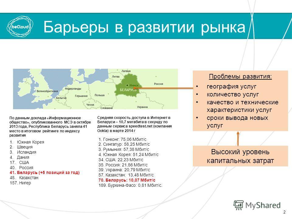 Барьеры в развитии рынка 2 Средняя скорость доступа в Интернет в Беларуси – 10,7 мегабита в секунду по данным сервиса speedtest.net (компания Ookla) в марте 2014 г 1. Гонконг: 75,06 Мбит/с 2. Сингапур: 58,25 Мбит/с 3. Румыния: 57,38 Мбит/с 4. Южная К