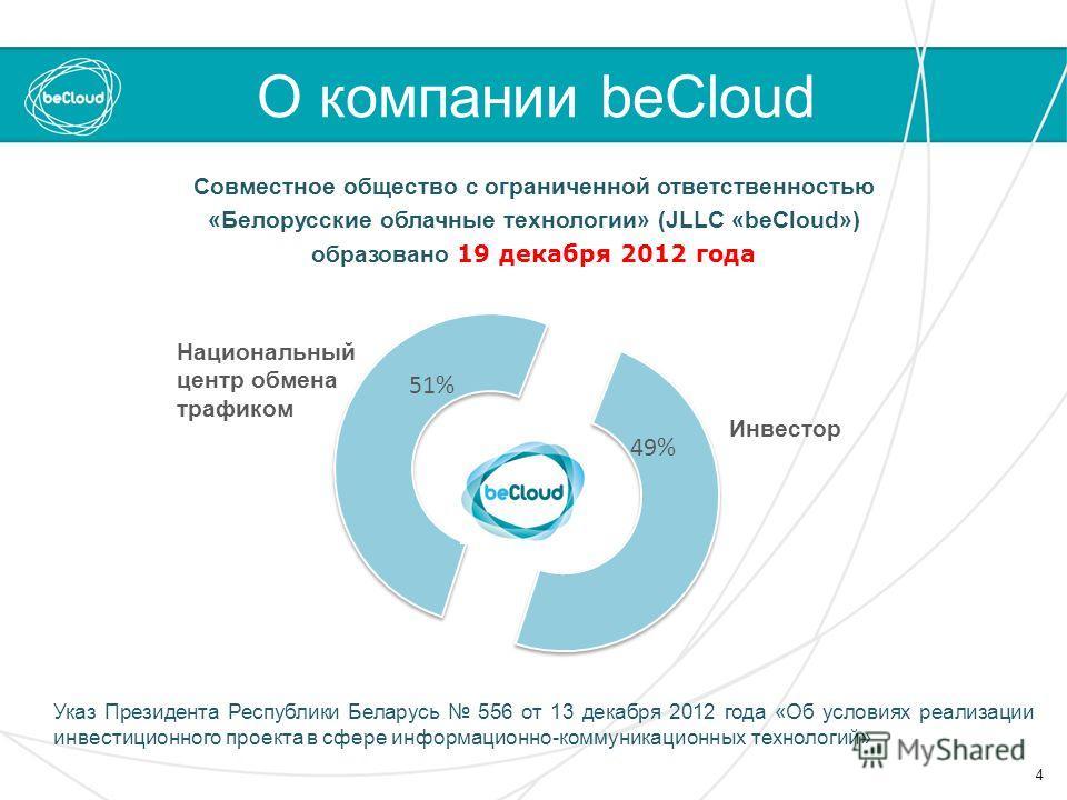 О компании beCloud Совместное общество с ограниченной ответственностью «Белорусские облачные технологии» (JLLC «beCloud») образовано 19 декабря 2012 года Национальный центр обмена трафиком Инвестор Указ Президента Республики Беларусь 556 от 13 декабр