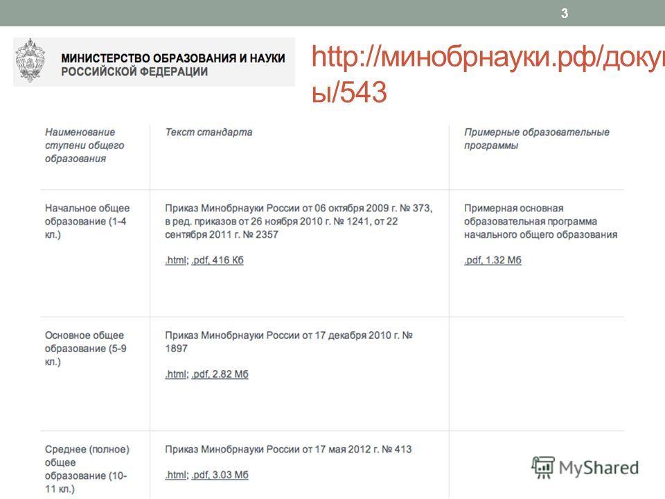 http://минобрнауки.рф/документ ы/543 3