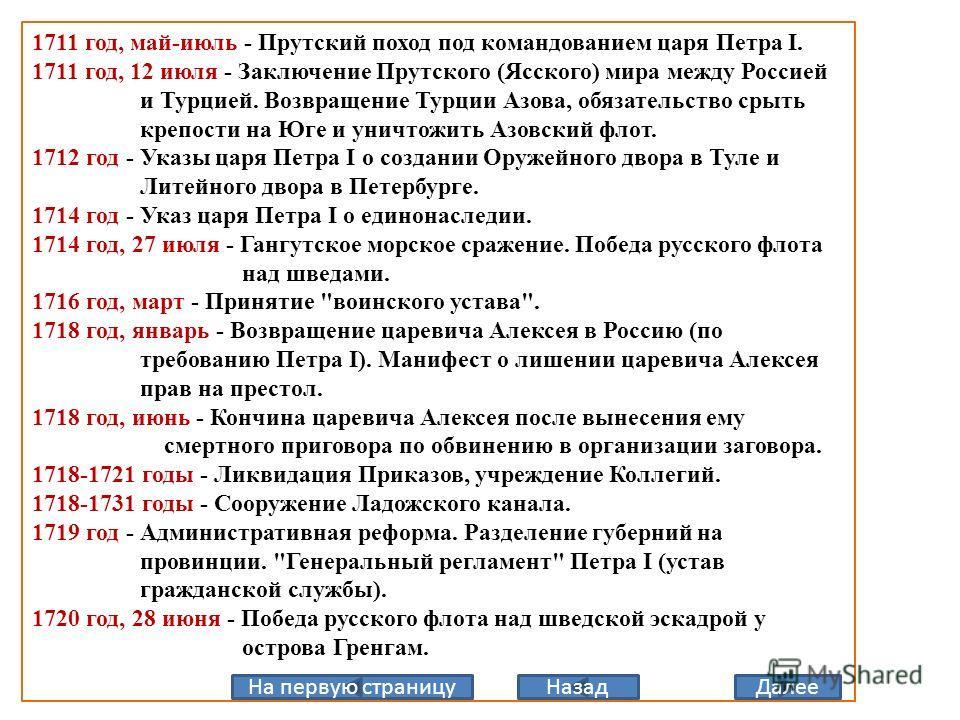 1711 год, май-июль - Прутский поход под командованием царя Петра I. 1711 год, 12 июля - Заключение Прутского (Ясского) мира между Россией и Турцией. Возвращение Турции Азова, обязательство срыть крепости на Юге и уничтожить Азовский флот. 1712 год -