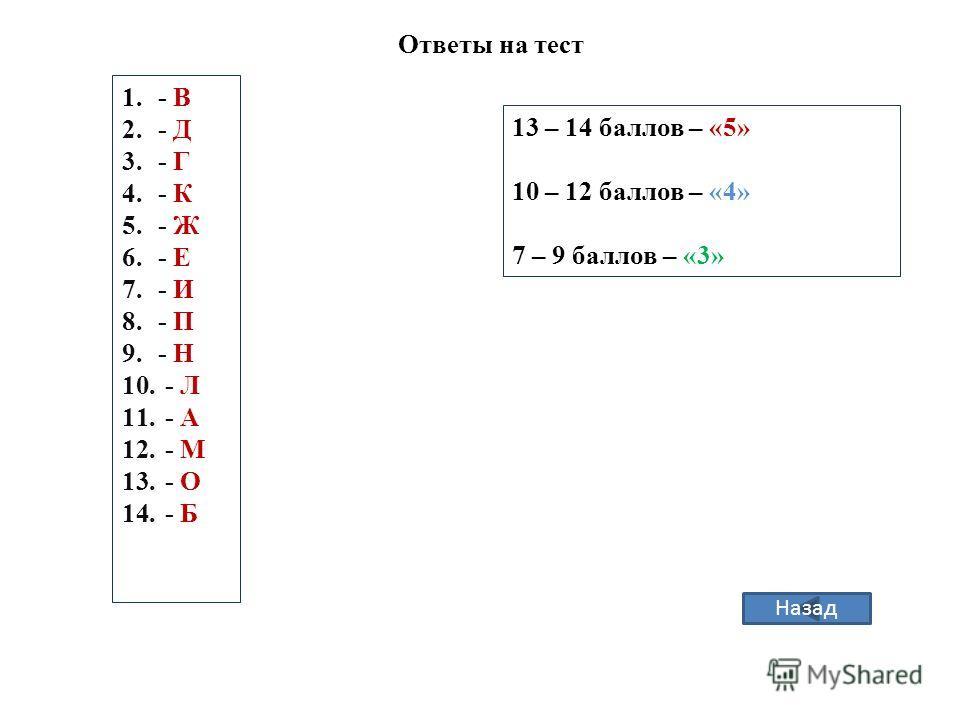 Ответы на тест 1.- В 2.- Д 3.- Г 4.- К 5.- Ж 6.- Е 7.- И 8.- П 9.- Н 10. - Л 11. - А 12. - М 13. - О 14. - Б 13 – 14 баллов – «5» 10 – 12 баллов – «4» 7 – 9 баллов – «3» Назад