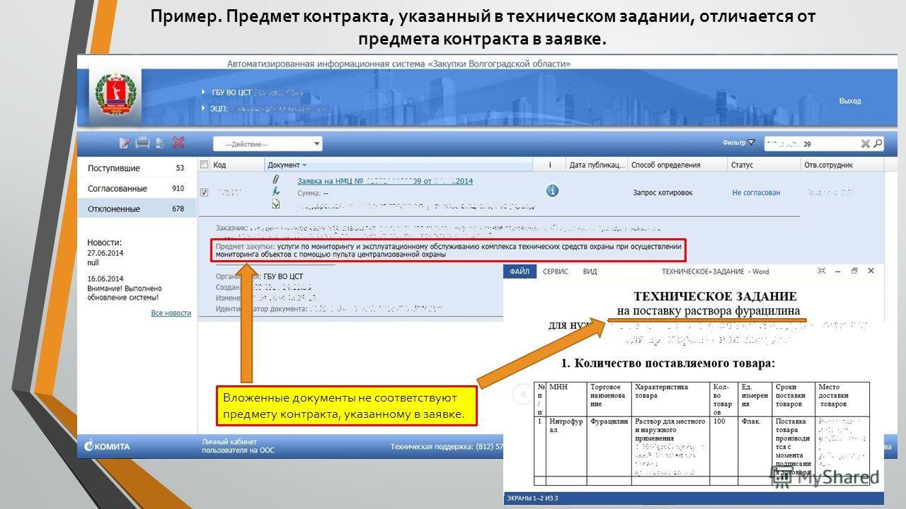Пример. Предмет контракта, указанный в техническом задании, отличается от предмета контракта в заявке. Вложенные документы не соответствуют предмету контракта, указанному в заявке.