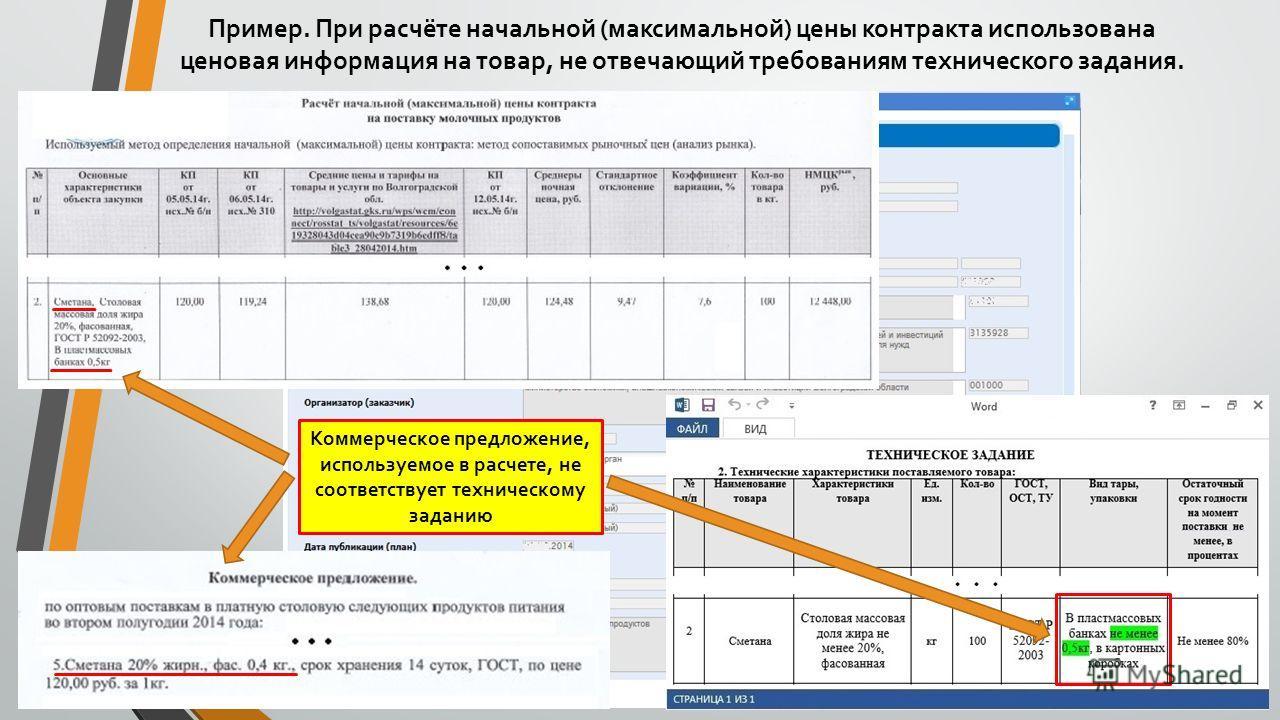 Пример. При расчёте начальной (максимальной) цены контракта использована ценовая информация на товар, не отвечающий требованиям технического задания. Коммерческое предложение, используемое в расчете, не соответствует техническому заданию
