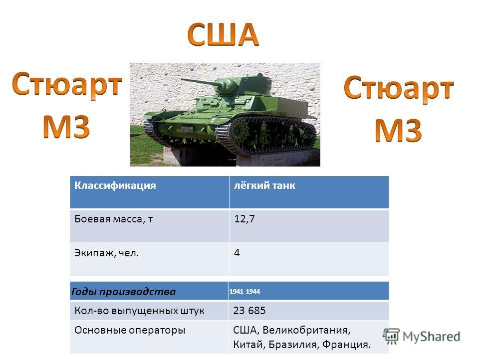 Классификациялёгкий танк Боевая масса, т 12,7 Экипаж, чел.4 Годы производства 1941-1944 Кол-во выпущенных штук 23 685 Основные операторыСША, Великобритания, Китай, Бразилия, Франция.