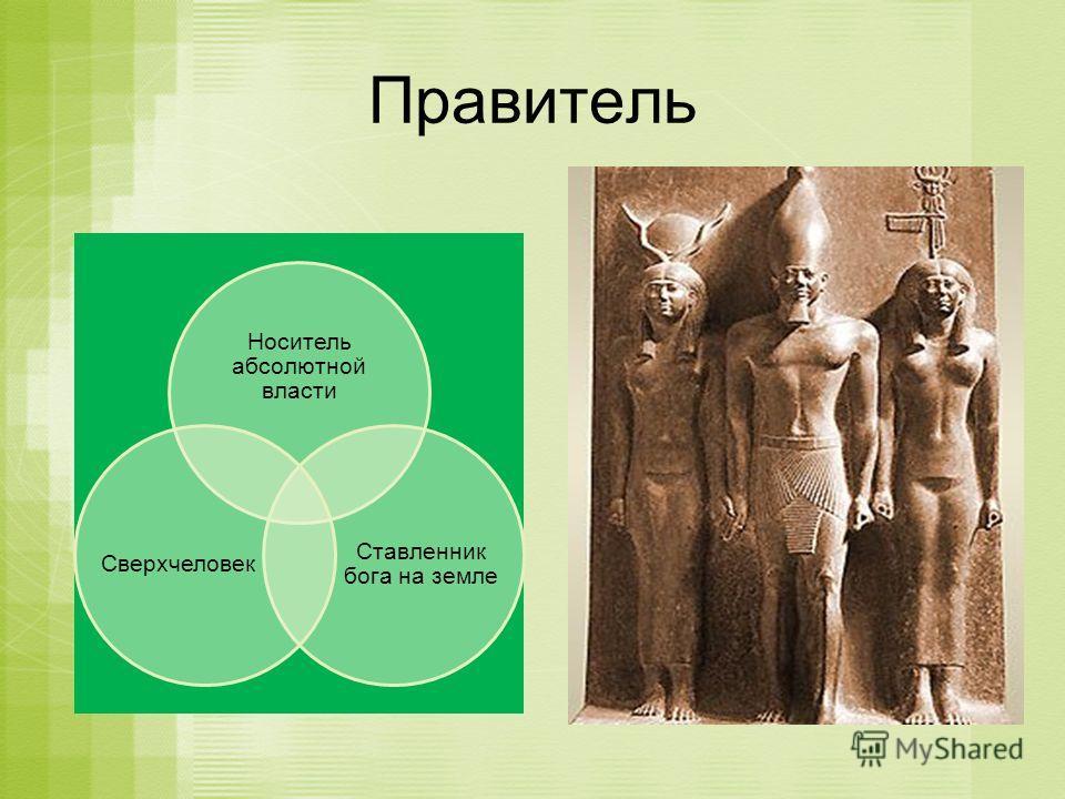 Правитель Носитель абсолютной власти Ставленник бога на земле Сверхчеловек