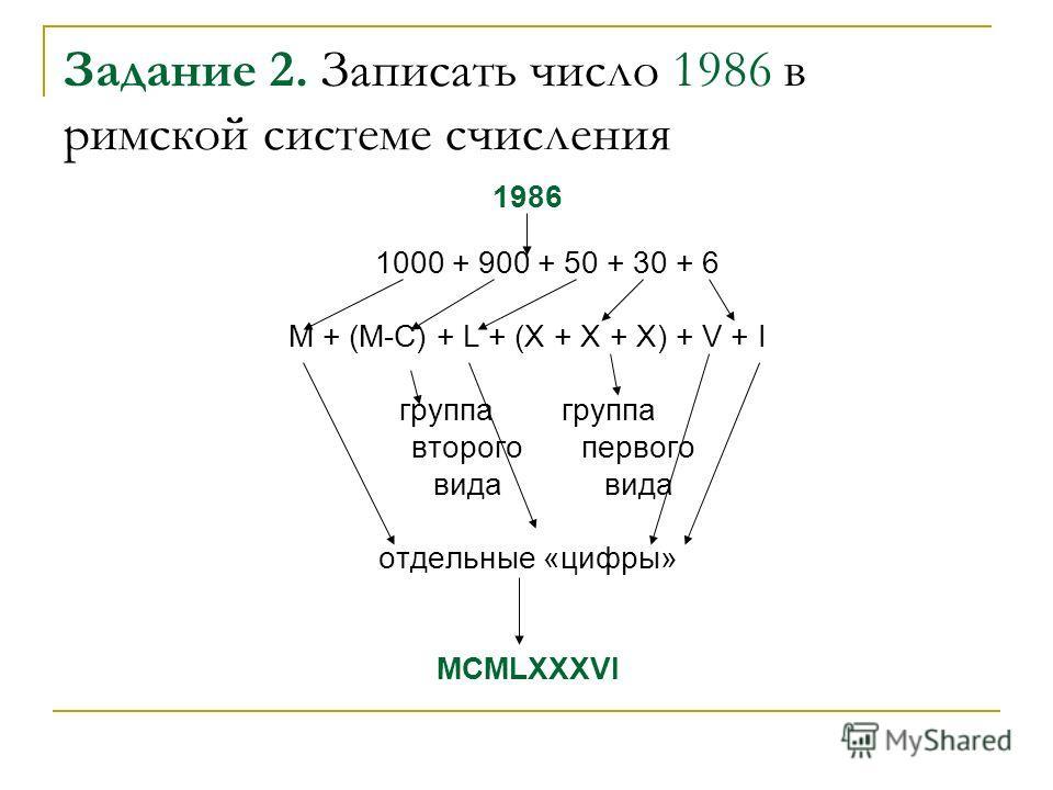 Задание 2. Записать число 1986 в римской системе счисления 1986 1000 + 900 + 50 + 30 + 6 M + (M-C) + L + (X + X + X) + V + I группа второго первого вида вида отдельные «цифры» MCMLXXXVI