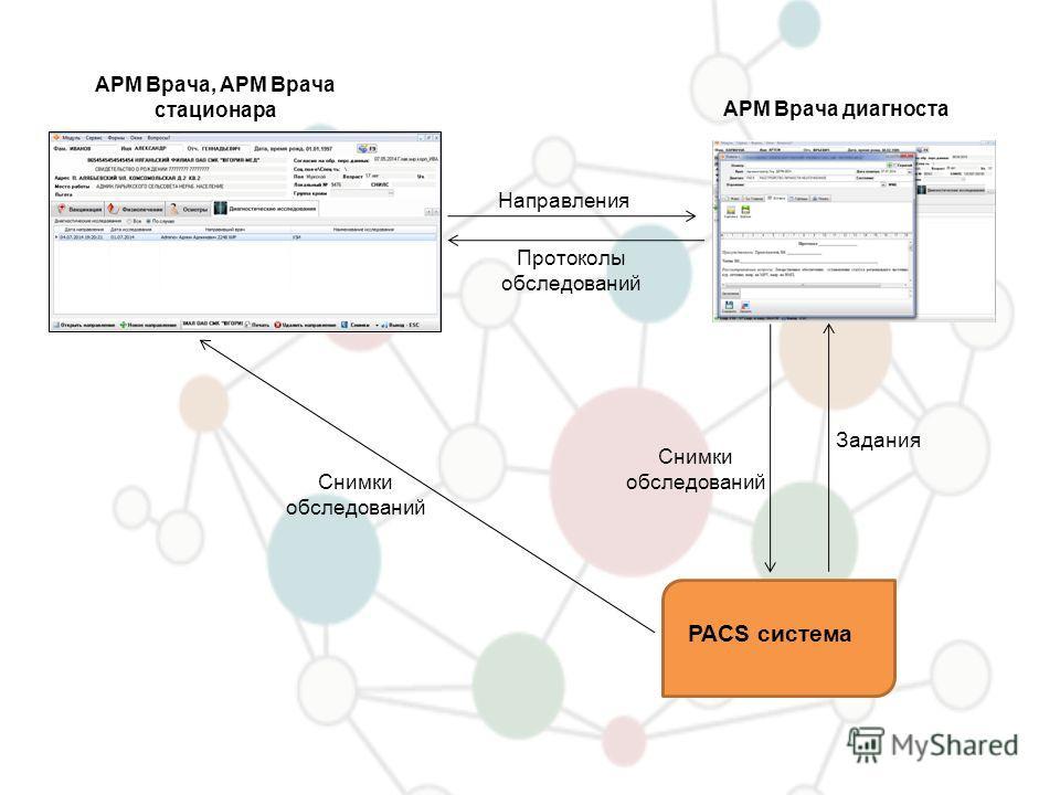 АРМ Врача, АРМ Врача стационара АРМ Врача диагноста PACS система Направления Задания Снимки обследований Протоколы обследований