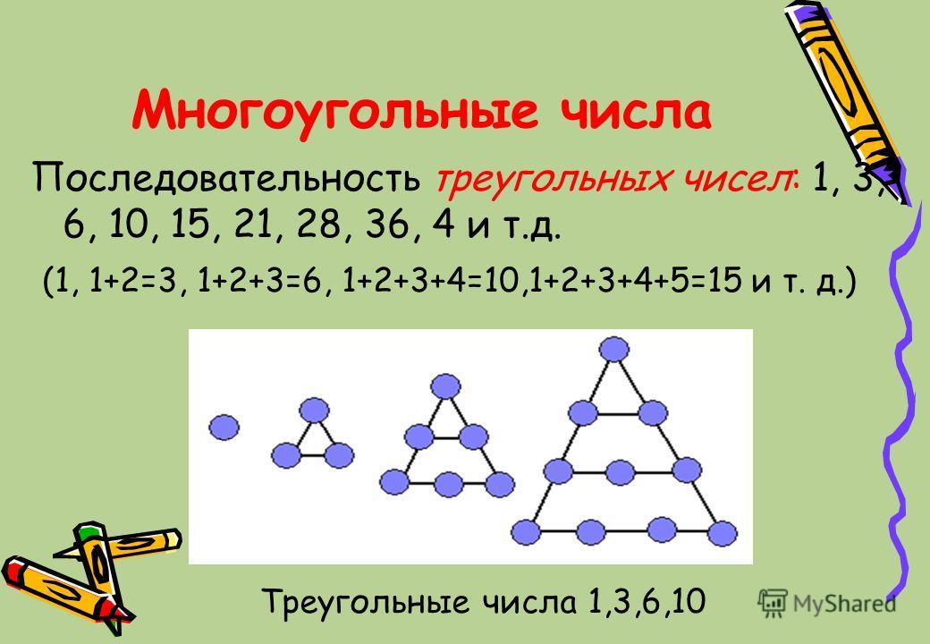 Многоугольные числа Последовательность треугольных чисел: 1, 3, 6, 10, 15, 21, 28, 36, 4 и т.д. (1, 1+2=3, 1+2+3=6, 1+2+3+4=10,1+2+3+4+5=15 и т. д.) Треугольные числа 1,3,6,10