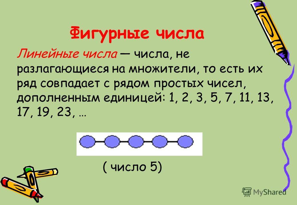 Фигурные числа Линейные числа числа, не разлагающиеся на множители, то есть их ряд совпадает с рядом простых чисел, дополненным единицей: 1, 2, 3, 5, 7, 11, 13, 17, 19, 23, … ( число 5)