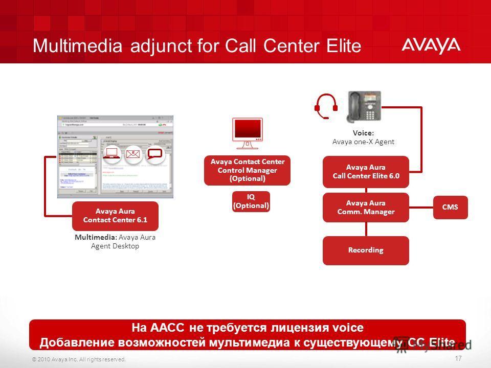 © 2010 Avaya Inc. All rights reserved. 17 Multimedia adjunct for Call Center Elite На ААСС не требуется лицензия voice Добавление возможностей мультимедиа к существующему CC Elite Avaya Aura Call Center Elite 6.0 Avaya Aura Comm. Manager Avaya Aura C