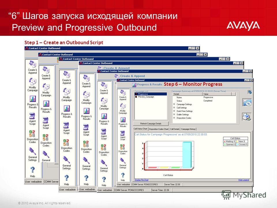 © 2010 Avaya Inc. All rights reserved. 6 Шагов запуска исходящей компании Preview and Progressive Outbound Step 1 – Create an Outbound Script Step 2 – Create an Disposition Code Step 3– Create an Outbound Campaign with Script Step 4 – Add Customer De