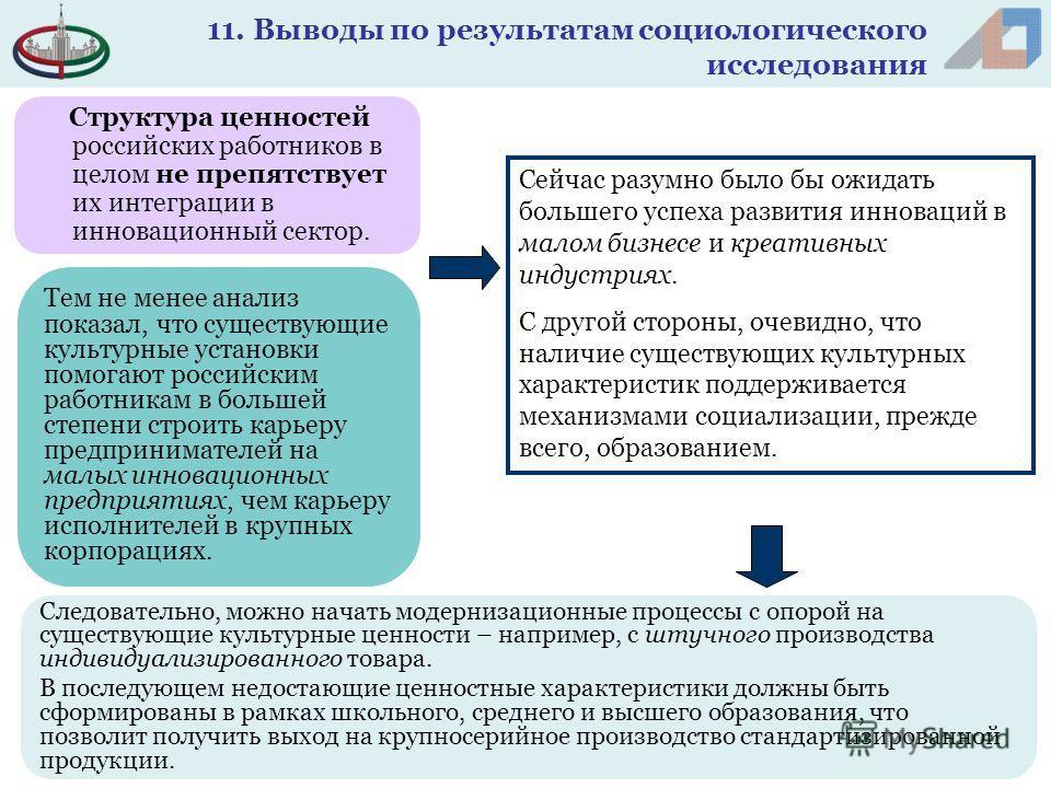 Тем не менее анализ показал, что существующие культурные установки помогают российским работникам в большей степени строить карьеру предпринимателей на малых инновационных предприятиях, чем карьеру исполнителей в крупных корпорациях. Структура ценнос