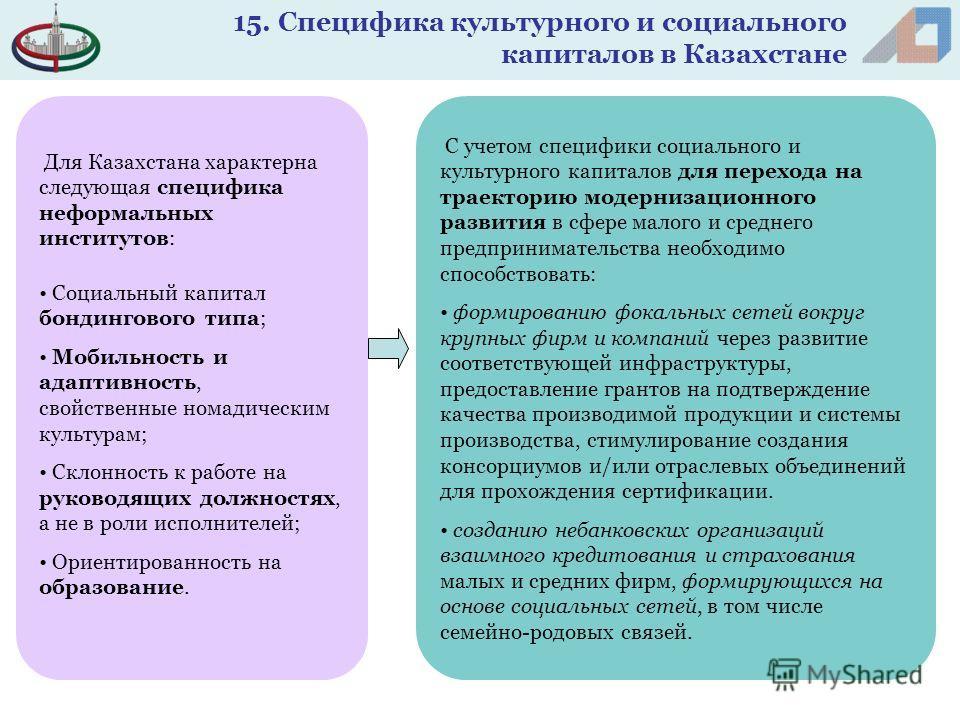 Для Казахстана характерна следующая специфика неформальных институтов: Социальный капитал бондингового типа; Мобильность и адаптивность, свойственные номадическим культурам; Склонность к работе на руководящих должностях, а не в роли исполнителей; Ори