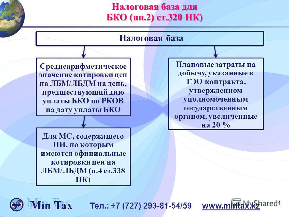14 Тел.: +7 (727) 293-81-54/59 www.mintax.kz Налоговая база для БКО (пп.2) ст.320 НК) Налоговая база Среднеарифметическое значение котировки цен на ЛБМ/ЛБДМ на день, предшествующий дню уплаты БКО по РКОВ на дату уплаты БКО Для МС, содержащего ПИ, по