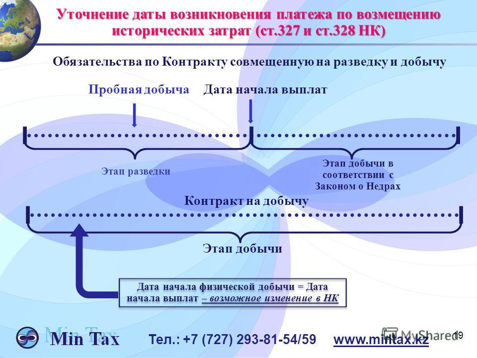 19 Тел.: +7 (727) 293-81-54/59 www.mintax.kz Уточнение даты возникновения платежа по возмещению исторических затрат (ст.327 и ст.328 НК) Обязательства по Контракту совмещенную на разведку и добычу Этап разведки Этап добычи в соответствии с Законом о