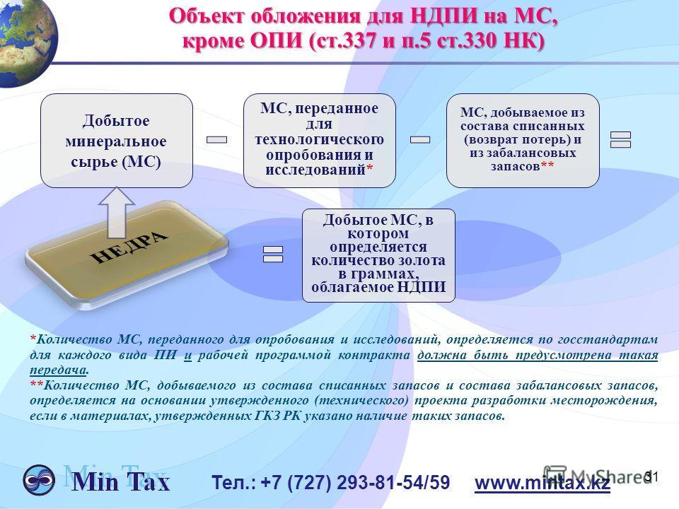 31 Тел.: +7 (727) 293-81-54/59 www.mintax.kz Объект обложения для НДПИ на МС, кроме ОПИ (ст.337 и п.5 ст.330 НК) МС, добываемое из состава списанных (возврат потерь) и из забалансовых запасов** МС, переданное для технологического опробования и исслед
