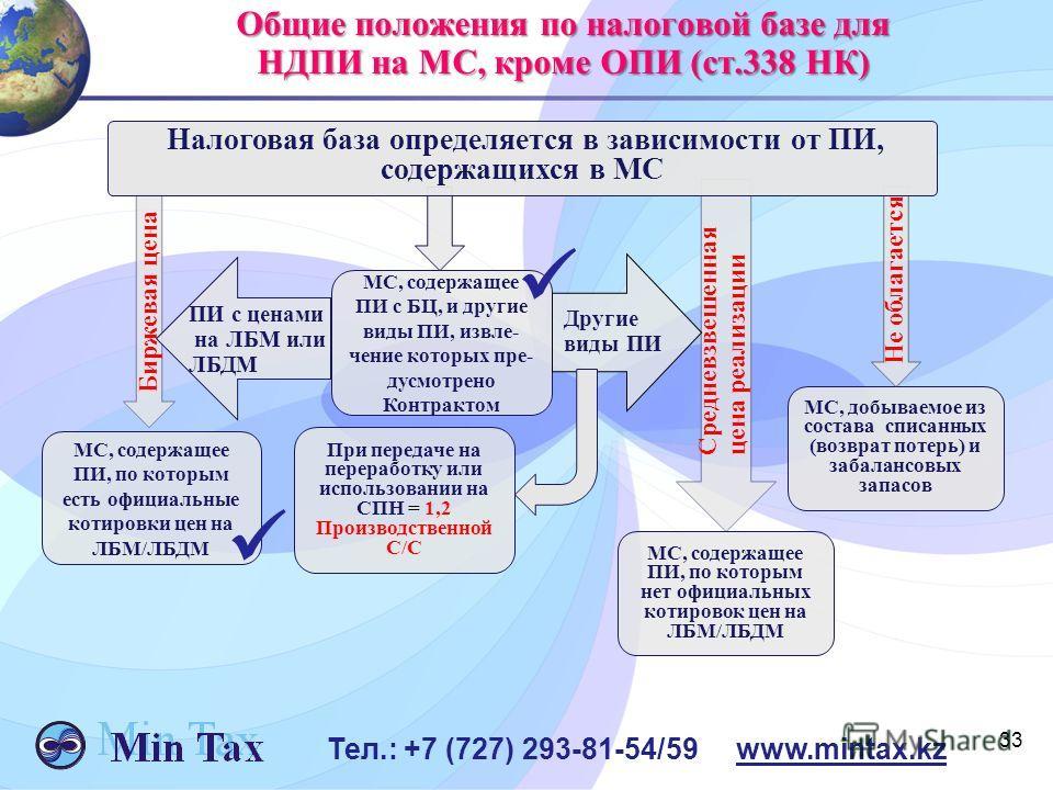 33 Тел.: +7 (727) 293-81-54/59 www.mintax.kz Общие положения по налоговой базе для НДПИ на МС, кроме ОПИ (ст.338 НК) МС, добываемое из состава списанных (возврат потерь) и забалансовых запасов МС, содержащее ПИ, по которым нет официальных котировок ц