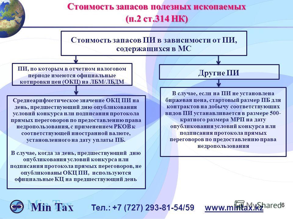 6 Тел.: +7 (727) 293-81-54/59 www.mintax.kz Стоимость запасов полезных ископаемых (п.2 ст.314 НК) Стоимость запасов ПИ в зависимости от ПИ, содержащихся в МС ПИ, по которым в отчетном налоговом периоде имеются официальные котировки цен (ОКЦ) на ЛБМ/Л