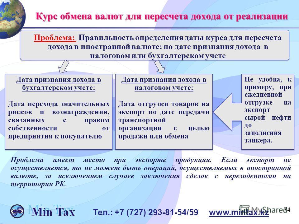 Курс обмена валют для пересчета дохода от реализации 74 Тел.: +7 (727) 293-81-54/59 www.mintax.kz Проблема имеет место при экспорте продукции. Если экспорт не осуществляется, то не может быть операций, осуществляемых в иностранной валюте, за исключен
