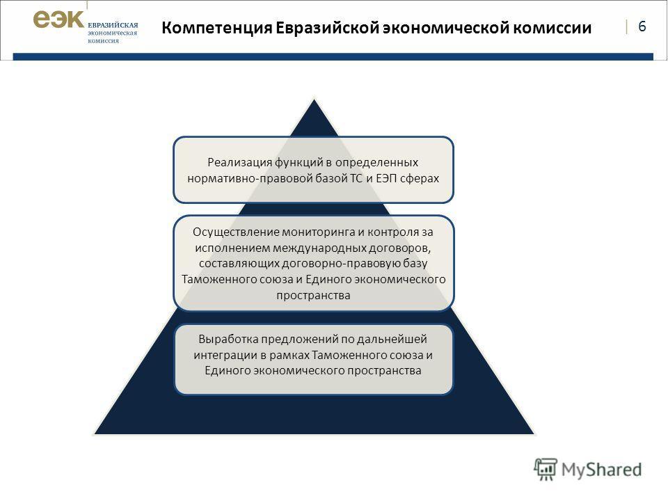   6 Компетенция Евразийской экономической комиссии Реализация функций в определенных нормативно-правовой базой ТС и ЕЭП сферах Осуществление мониторинга и контроля за исполнением международных договоров, составляющих договорно-правовую базу Таможенно