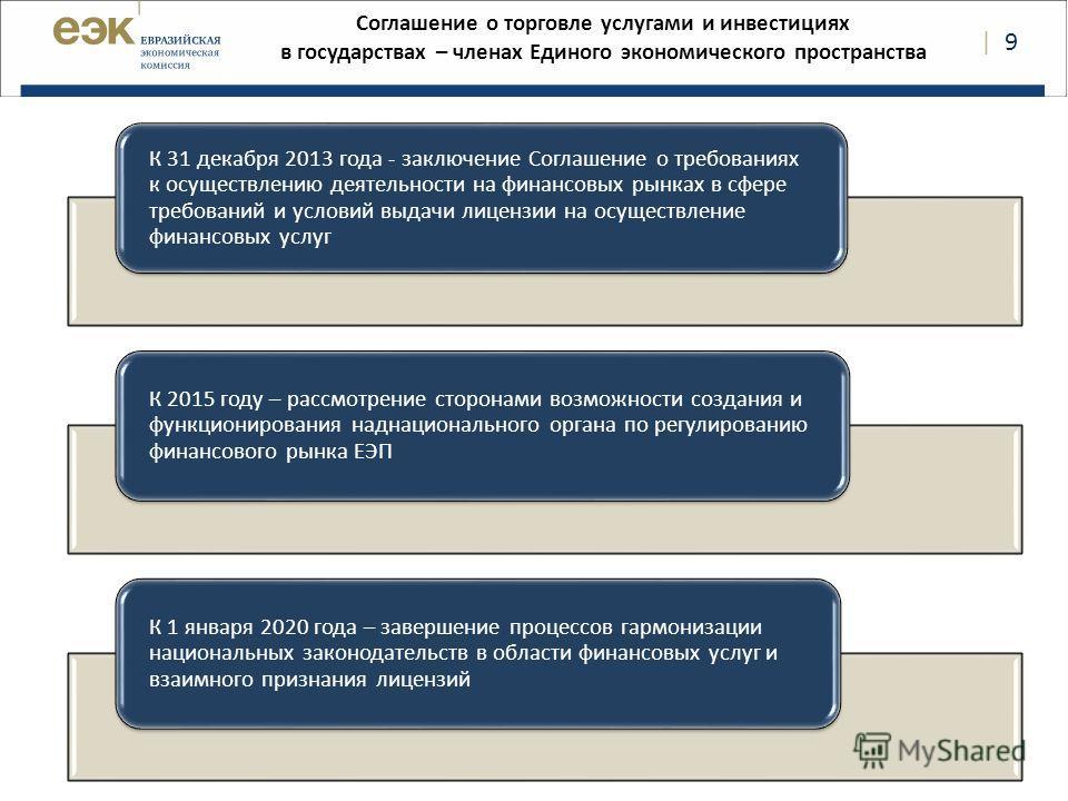   9 Соглашение о торговле услугами и инвестициях в государствах – членах Единого экономического пространства К 31 декабря 2013 года - заключение Соглашение о требованиях к осуществлению деятельности на финансовых рынках в сфере требований и условий в