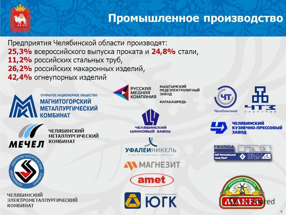 Промышленное производство Предприятия Челябинской области производят: 25,3% всероссийского выпуска проката и 24,8% стали, 11,2% российских стальных труб, 26,2% российских макаронных изделий, 42,4% огнеупорных изделий ЧЕЛЯБИНСКИЙ МЕТАЛЛУРГИЧЕСКИЙ КОМБ