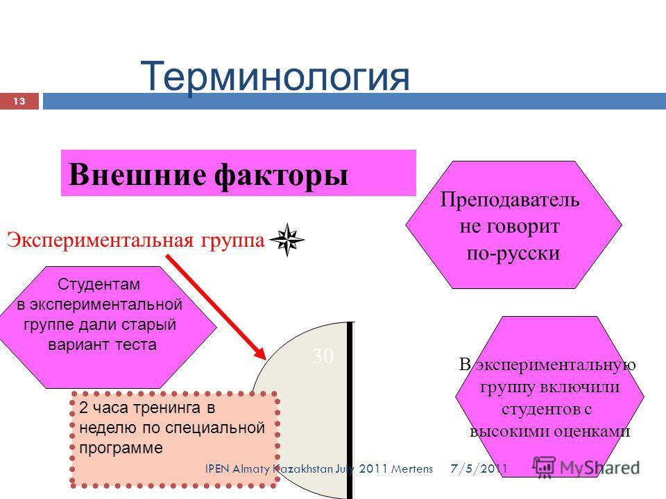 Терминология 2 часа тренинга в неделю по специальной программе 30 Экспериментальная группа Преподаватель не говорит по-русски Студентам в экспериментальной группе дали старый вариант теста В экспериментальную группу включили студентов с высокими оцен