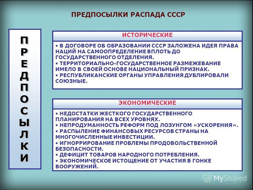 ПРЕДПОСЫЛКИ РАСПАДА СССР В ДОГОВОРЕ ОБ ОБРАЗОВАНИИ СССР ЗАЛОЖЕНА ИДЕЯ ПРАВА НАЦИЙ НА САМООПРЕДЕЛЕНИЕ ВПЛОТЬ ДО ГОСУДАРСТВЕННОГО ОТДЕЛЕНИЯ. ТЕРРИТОРИАЛЬНО-ГОСУДАРСТВЕННОЕ РАЗМЕЖЕВАНИЕ ИМЕЛО В СВОЕЙ ОСНОВЕ НАЦИОНАЛЬНЫЙ ПРИЗНАК. РЕСПУБЛИКАНСКИЕ ОРГАНЫ У