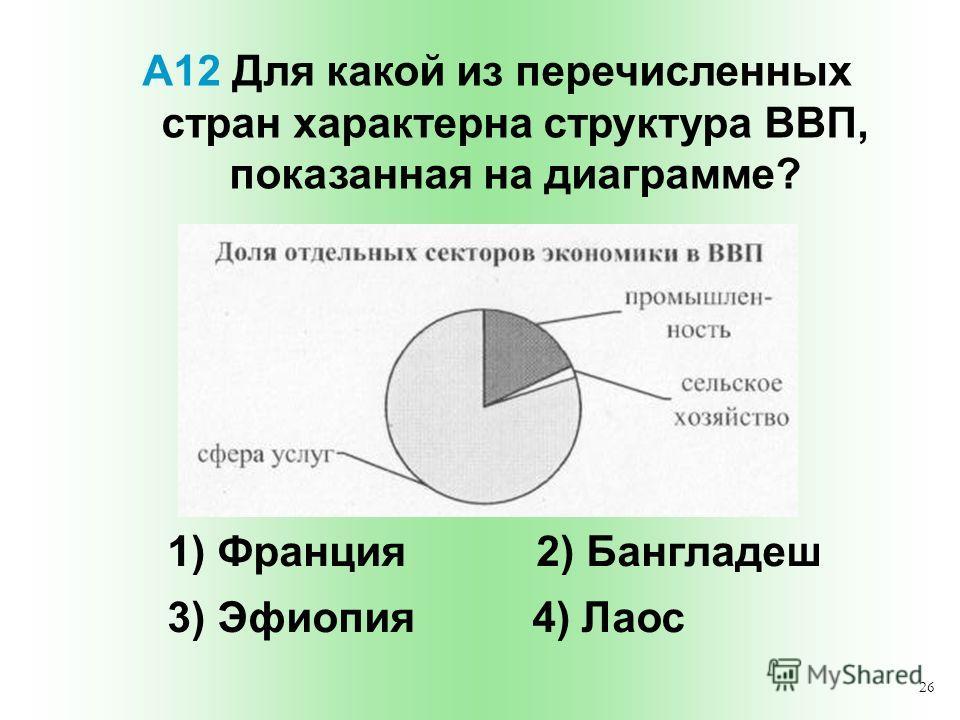 26 А12 Для какой из перечисленных стран характерна структура ВВП, показанная на диаграмме? 1) Франция 2) Бангладеш 3) Эфиопия 4) Лаос