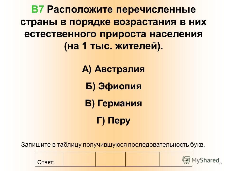 55 Запишите в таблицу получившуюся последовательность букв. Ответ: В7 Расположите перечисленные страны в порядке возрастания в них естественного прироста населения (на 1 тыс. жителей). А) Австралия Б) Эфиопия В) Германия Г) Перу