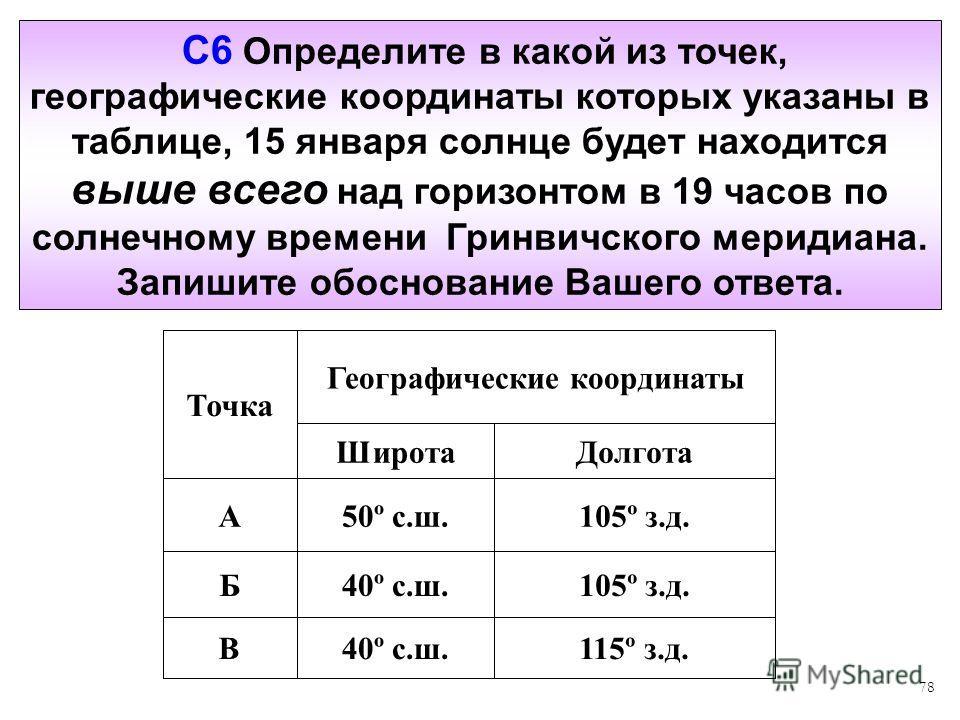 78 С6 Определите в какой из точек, географические координаты которых указаны в таблице, 15 января солнце будет находится выше всего над горизонтом в 19 часов по солнечному времени Гринвичского меридиана. Запишите обоснование Вашего ответа. 115º з.д.4