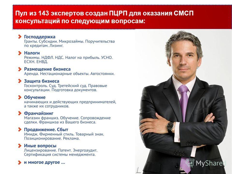Пул из 143 экспертов создан ПЦРП для оказания СМСП консультаций по следующим вопросам:
