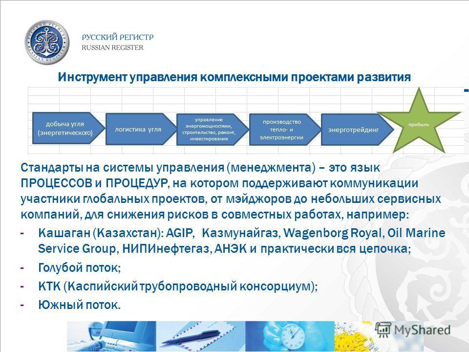 Инструмент управления комплексными проектами развития Стандарты на системы управления (менеджмента) – это язык ПРОЦЕССОВ и ПРОЦЕДУР, на котором поддерживают коммуникации участники глобальных проектов, от мэйджоров до небольших сервисных компаний, для